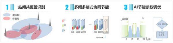http://www.idc.nm.cn/?id=121|内蒙古云资讯